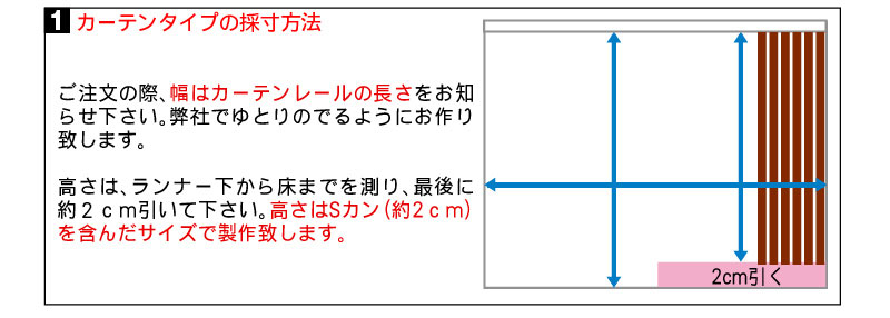 1 カーテンタイプの採寸方法