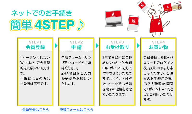 ネットでの手続き簡単4STEP
