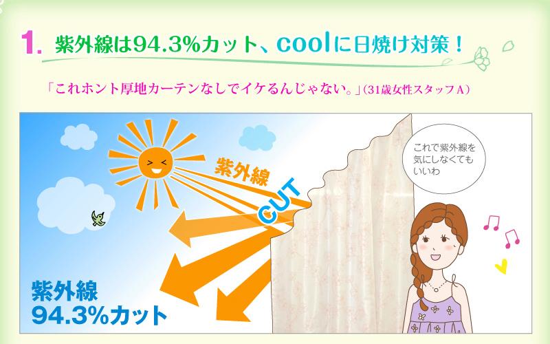 1.紫外線は94.3%カット、coolに日焼け対策!これほんと厚地カーテンなしでイケるんじゃない。