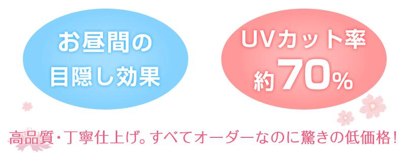 お昼間の目隠し効果・UVカット率約70%
