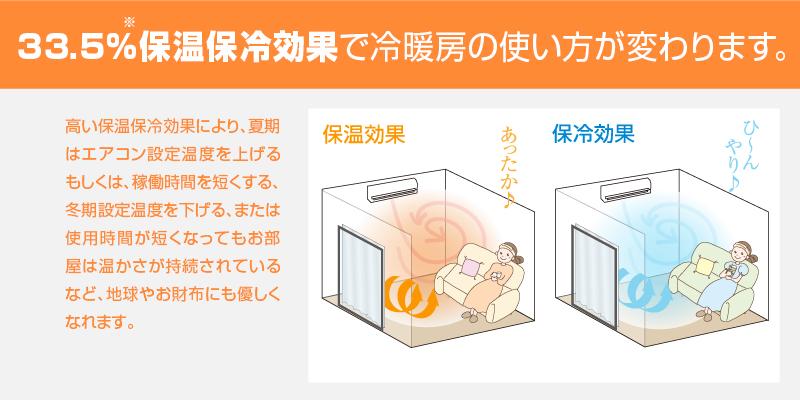 33.5%保温保冷効果で冷暖房の使い方が変わります。