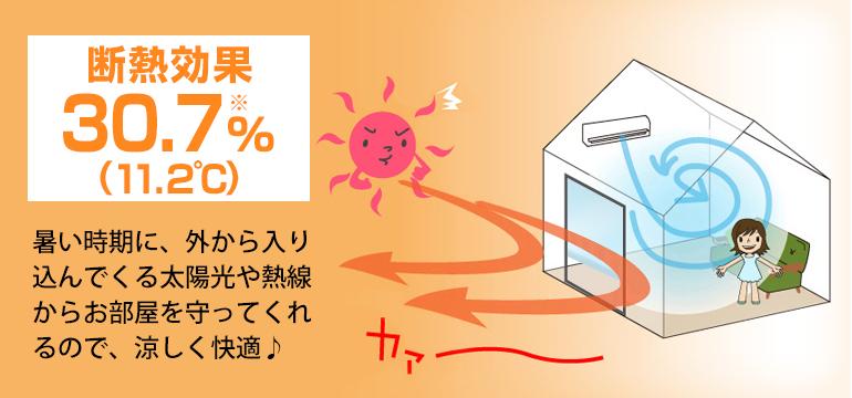 暑い時期に、外から入り込んでくる太陽光や熱線からお部屋を守ってくれるので、涼しく快適♪