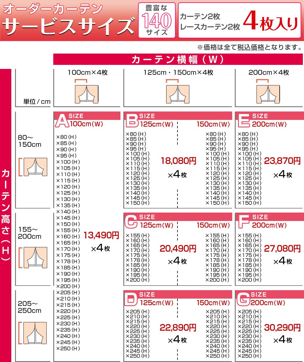 サービスサイズ表
