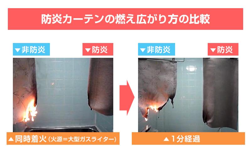 防炎カーテンの燃え広がり比較