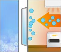 暖房のイメージ