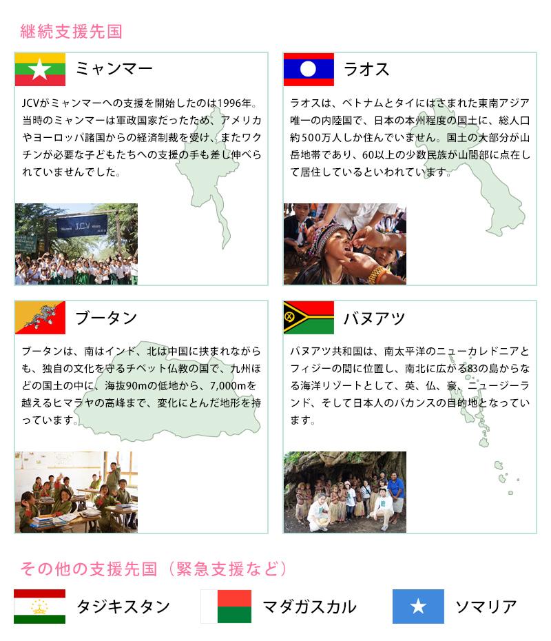 ブータン王国 ミャンマー連邦 ラオス人民民主共和国