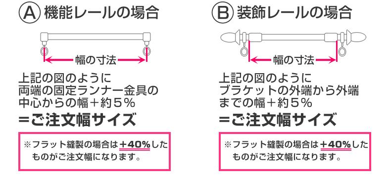 機能レールの場合と装飾レールの場合のご注文幅サイズの測り方