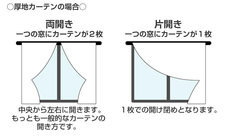 厚地カーテンの場合、両開きと片開きでのサイズの求め方の違い