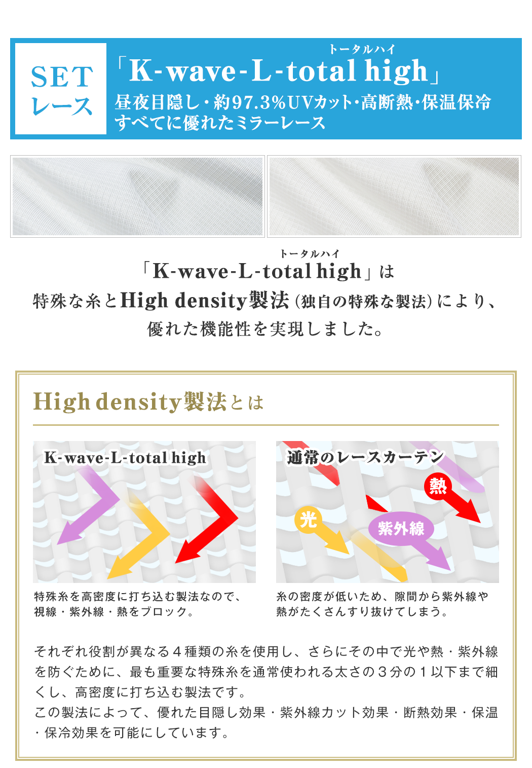 K-wave-L-total high 昼夜目隠し・紫外線カット・高断熱とすべてに優れたレースカーテン